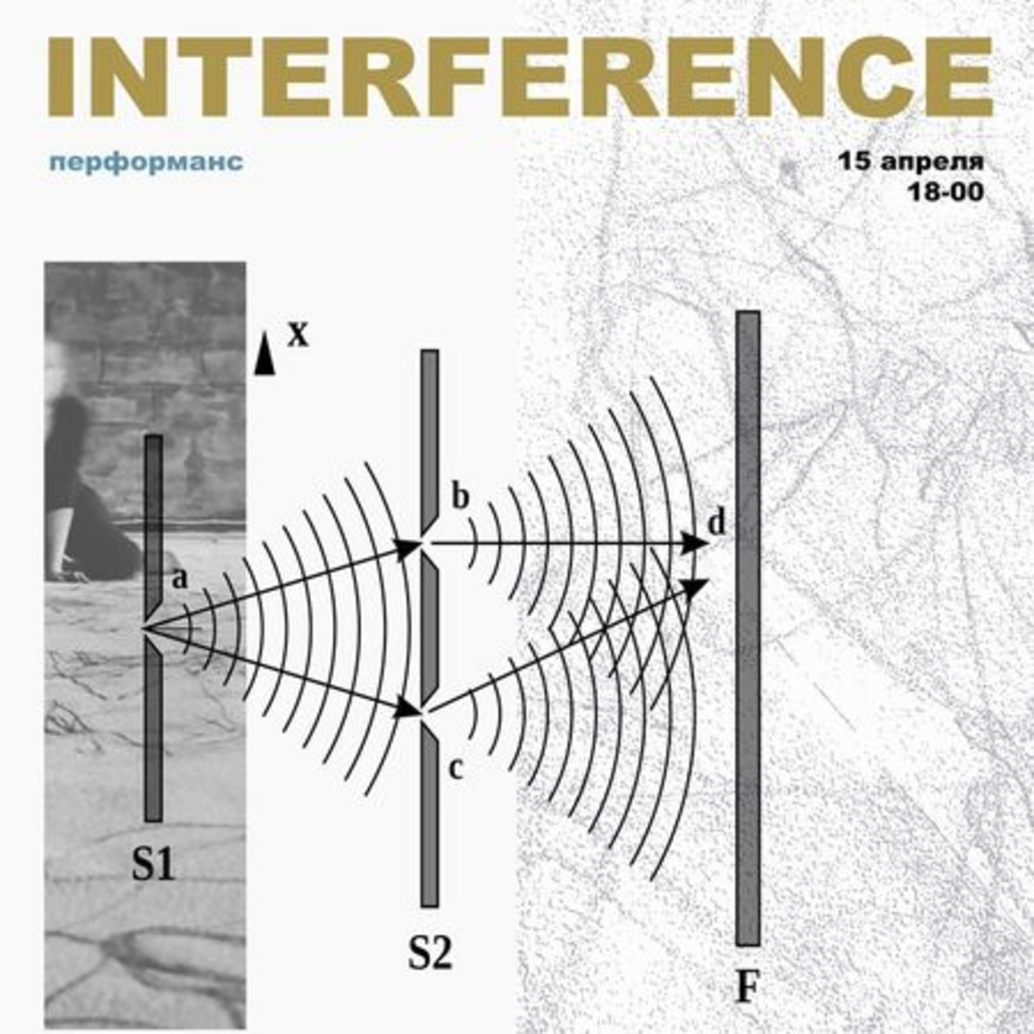 Performance Interference